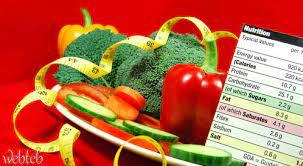 كيفية تقليل الصوديوم في نظامك الغذائي